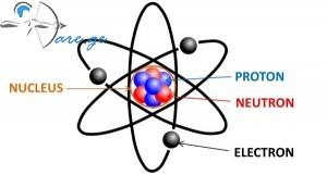 Atoms-1134154200-1yqx7g9