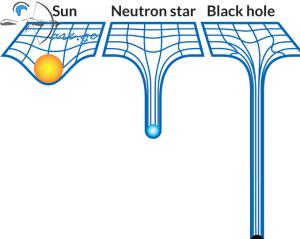 blackhole_gravity